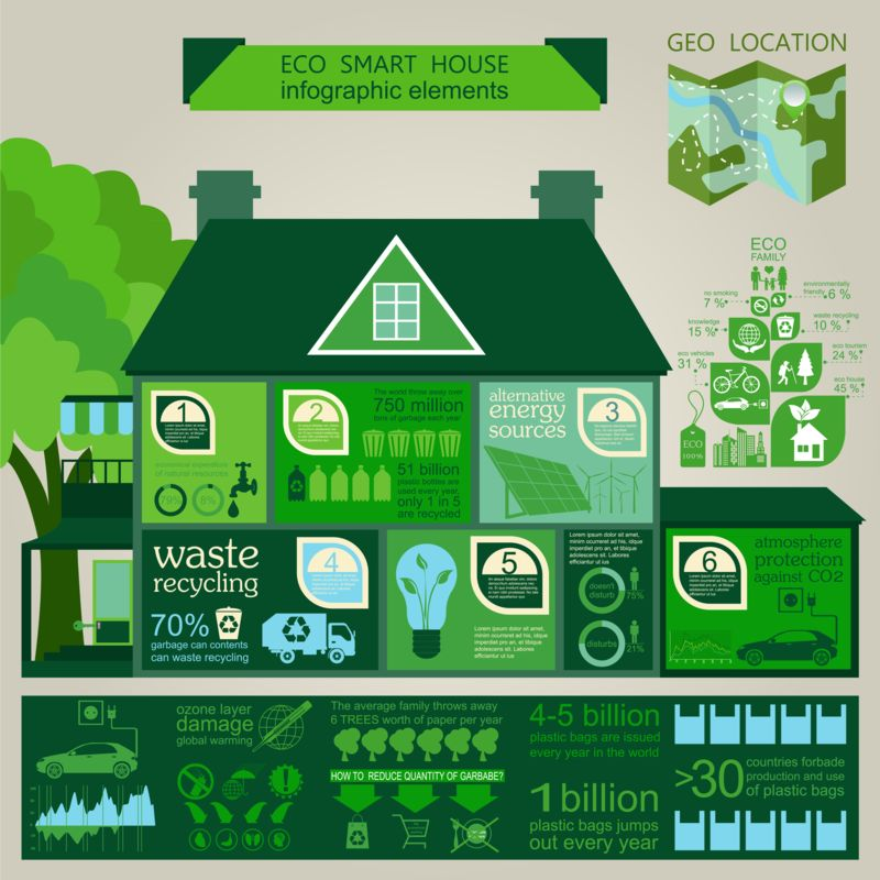 Using Recycled Materials In Any Way Possible And Around Your Grand Junction Home Can Be A Great To Go Green For Example If Rotting Tree Needs